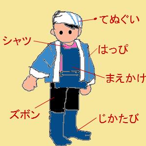 Cocolog_oekaki_2010_05_05_16_48