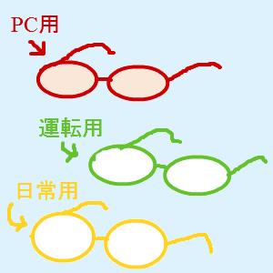 Cocolog_oekaki_2012_10_30_23_13